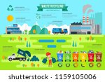 modern green industrial recycle ... | Shutterstock .eps vector #1159105006