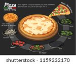 pizza on the board with the... | Shutterstock .eps vector #1159232170
