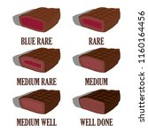 steak doneness illustration set.... | Shutterstock .eps vector #1160164456