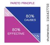 business concepts  pareto... | Shutterstock .eps vector #1161627733