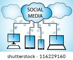 social media   cloud computing... | Shutterstock .eps vector #116229160