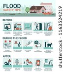 flood safety tips and... | Shutterstock .eps vector #1163524219