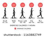 comparing calories bured... | Shutterstock .eps vector #1163882749