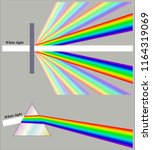comparison of prismatic and... | Shutterstock .eps vector #1164319069
