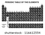 periodic table of the elements | Shutterstock .eps vector #116612554