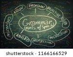 blackboard background written... | Shutterstock . vector #1166166529