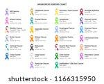 awareness ribbons chart   color ... | Shutterstock .eps vector #1166315950