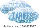 tariffs word cloud on a white...   Shutterstock .eps vector #1166491519