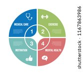 healthy lifestyle infographic... | Shutterstock .eps vector #1167863986