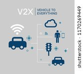 v2x technology network  car... | Shutterstock .eps vector #1170269449