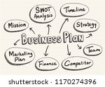 business plan scribbled on a...   Shutterstock .eps vector #1170274396