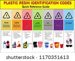plastic codes in recycle reuse... | Shutterstock .eps vector #1170351613