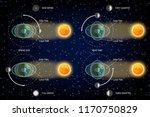 lunar and solar tides diagram.... | Shutterstock .eps vector #1170750829