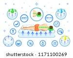 correct sleeping position... | Shutterstock .eps vector #1171100269