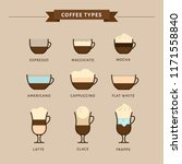 types of coffee vector... | Shutterstock .eps vector #1171558840