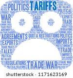 tariffs word cloud on a white...   Shutterstock .eps vector #1171623169