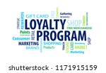 loyalty program word cloud | Shutterstock .eps vector #1171915159