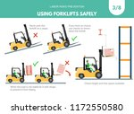 recomendatios about using...   Shutterstock .eps vector #1172550580