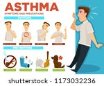 asthma symptoms and prevention... | Shutterstock .eps vector #1173032236