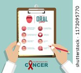 alarm signs of oral cancer... | Shutterstock .eps vector #1173095770
