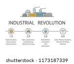industry 4.0 infographic in... | Shutterstock .eps vector #1173187339