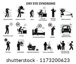 dry eye syndrome. icons... | Shutterstock . vector #1173200623