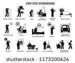 dry eye syndrome. icons... | Shutterstock .eps vector #1173200626