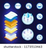 layered antibacterial absorbing ... | Shutterstock .eps vector #1173513463