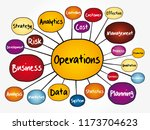 operations mind map flowchart ... | Shutterstock .eps vector #1173704623