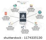 infographics template seo... | Shutterstock .eps vector #1174335130