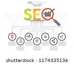 infographics template seo... | Shutterstock .eps vector #1174335136