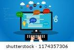 web design concept. computer... | Shutterstock .eps vector #1174357306