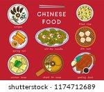 illustration vector doodle... | Shutterstock .eps vector #1174712689