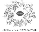 vector set of hand drawing of... | Shutterstock .eps vector #1174760923