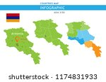 infographic template of armenia.... | Shutterstock .eps vector #1174831933
