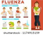fluenza symptoms and... | Shutterstock .eps vector #1174915159