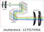 prism types of binoculars  ... | Shutterstock .eps vector #1175174506