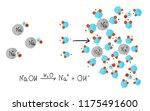 model of hydroxides... | Shutterstock .eps vector #1175491600