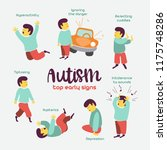 autism. early signs of autism... | Shutterstock .eps vector #1175748286