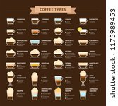 types of coffee vector... | Shutterstock .eps vector #1175989453