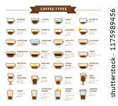 types of coffee vector... | Shutterstock .eps vector #1175989456