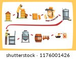 Honey Production Process Stage...