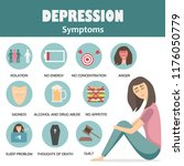 depression symptoms infographic ... | Shutterstock .eps vector #1176050779