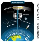 space elevator labeled vector... | Shutterstock .eps vector #1176296293