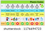 plastic codes in recycle reuse... | Shutterstock .eps vector #1176694723