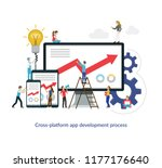cross platform app development... | Shutterstock .eps vector #1177176640