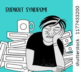 mental health. burnout syndrome.... | Shutterstock .eps vector #1177433200