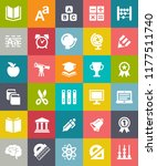 education icons set with bell ... | Shutterstock .eps vector #1177511740