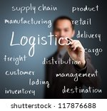 business man writing logistics... | Shutterstock . vector #117876688