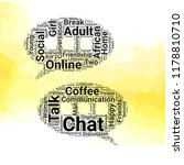 chat conversation word cloud...